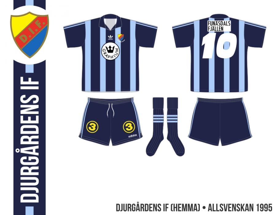 Djurgardens IF 1995