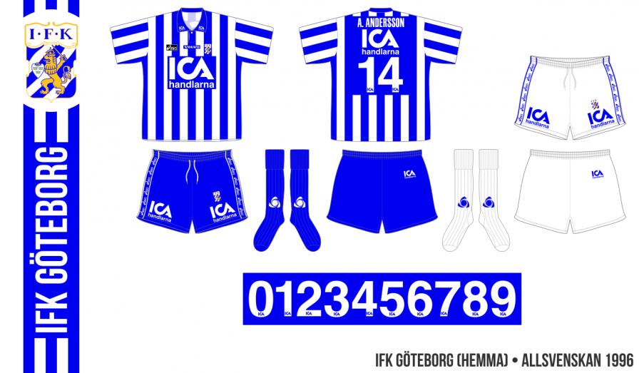 IFK Göteborg 1996 (hemma)
