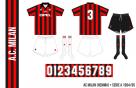 AC Milan 1994/95