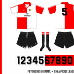 Feyenoord 1993/94 (Champions League, hemma)