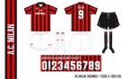 AC Milan 1995/96