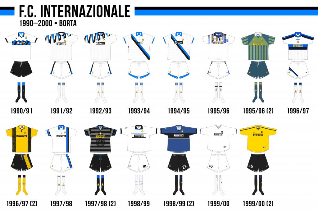 Inters bortaställ på 1990-talet