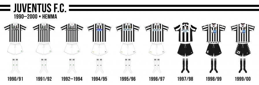 Juventus hemmaställ på 1990-talet