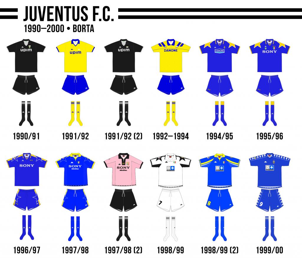 Juventus bortaställ på 1990-talet