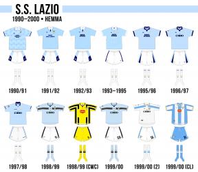 Lazios hemmaställ på 1990-talet