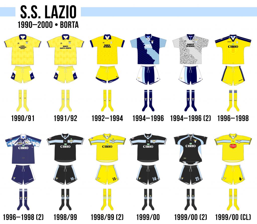 Lazios bortaställ på 1990-talet