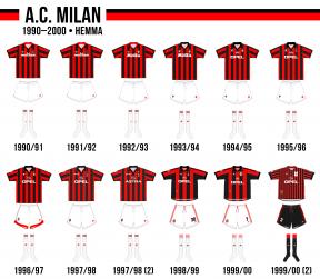 AC Milans hemmaställ på 1990-talet