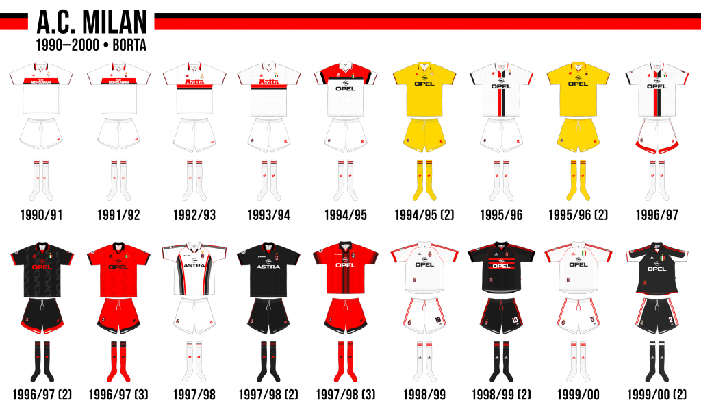 AC Milans bortaställ på 1990-talet