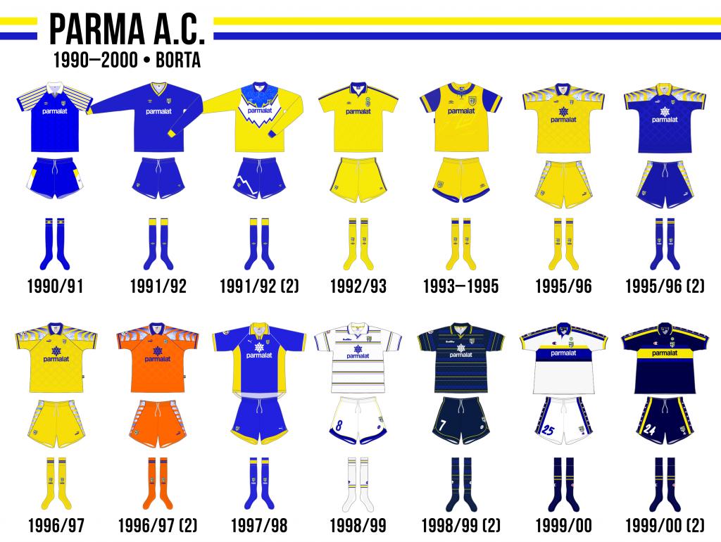 Parmas bortaställ på 1990-talet
