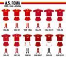 AS Roma 1990–2000
