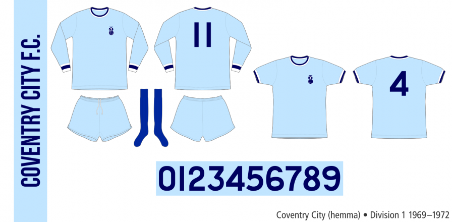 Coventry City 1969–1972 (hemma)