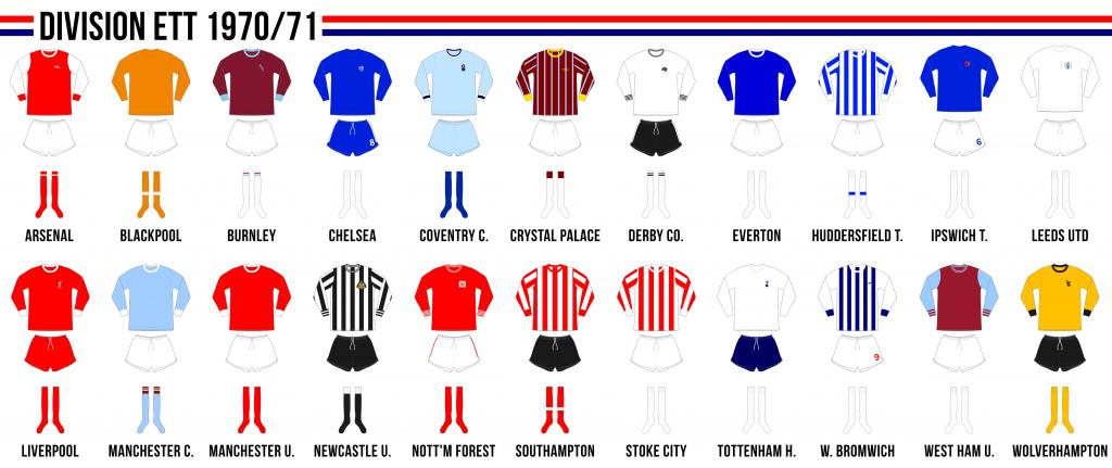 Engelska division ett 1970/71
