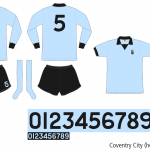 Coventry City 1972–1975 (hemma)