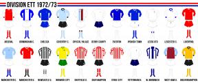 Engelska division ett 1972/73