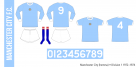 Manchester City 1972–1974