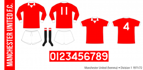 Manchester United 1971/72 (hemma)