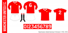 Manchester United 1972–1974