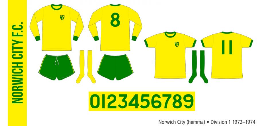 Norwich City 1972–1974 (hemma)