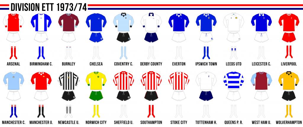 Engelska division ett 1973/74