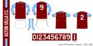 Aston Villa 1976–1980