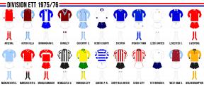 Engelska division ett 1975/76