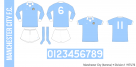 Manchester City 1975/76