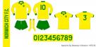 Norwich City 1975/76