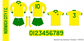 Norwich City 1975/76 (hemma)