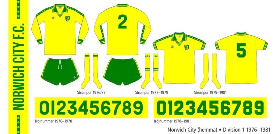 Norwich City 1976–1981 (hemma)
