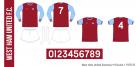West Ham United 1975/76