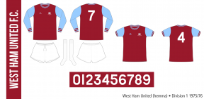 West Ham United 1975/76 (hemma)