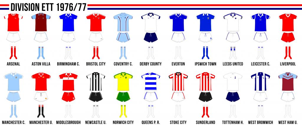 Engelska division ett 1976/77