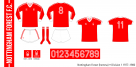 Nottingham Forest 1977–1980