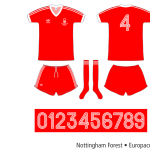 Nottingham Forest (Europacupfinalen 1980)