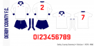 Derby County 1978–1980