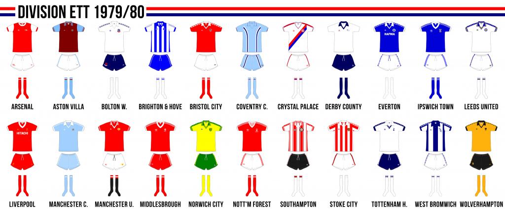 Engelska division ett 1979/80