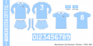 Manchester City 1978–1981