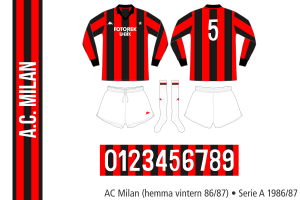 AC Milan vintern 1986/87 (hemma)