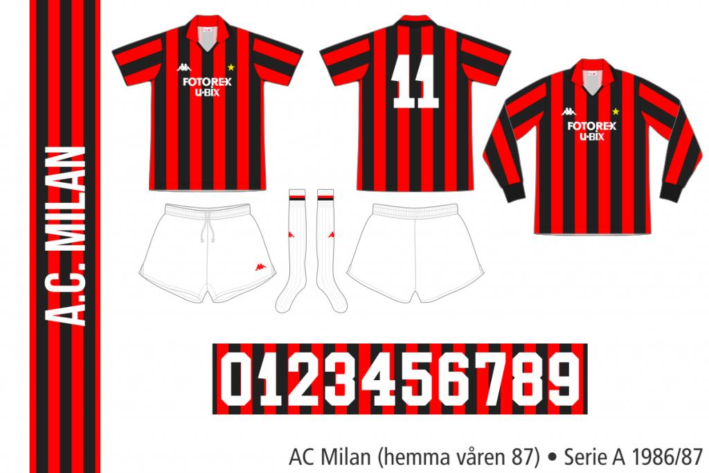 AC Milan våren 1987 (hemma)