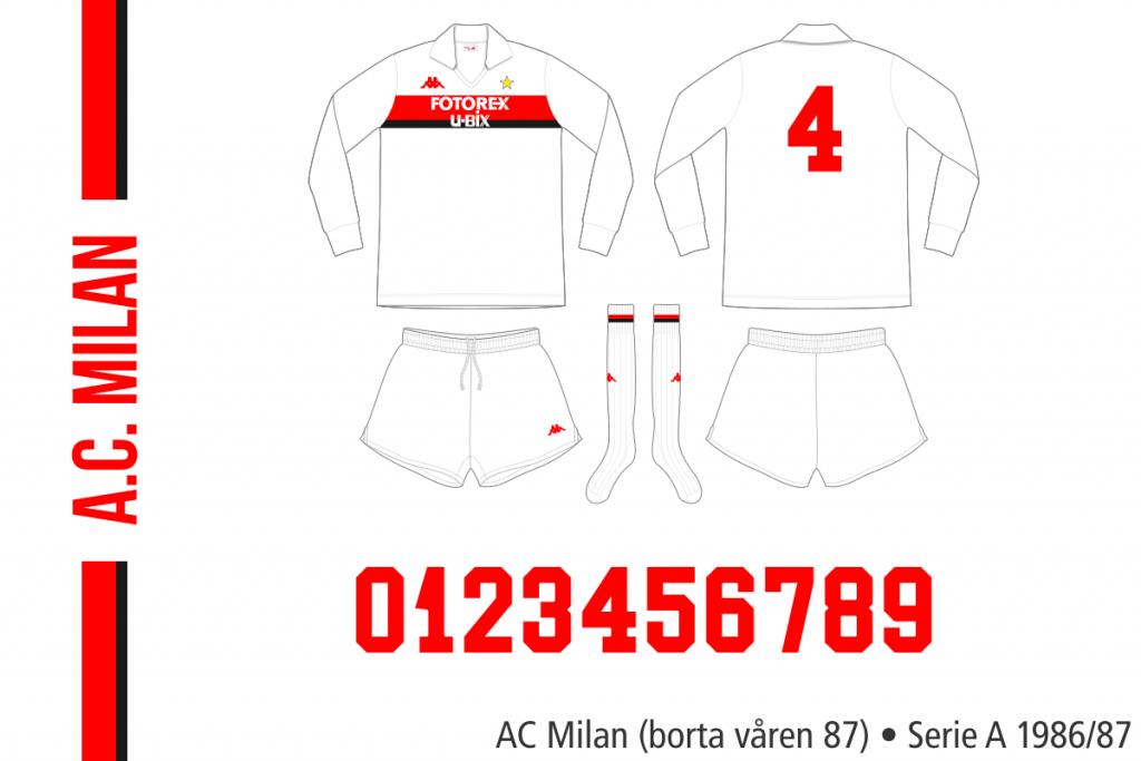 AC Milan våren 1987 (borta)