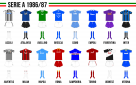 Serie A 1986/87