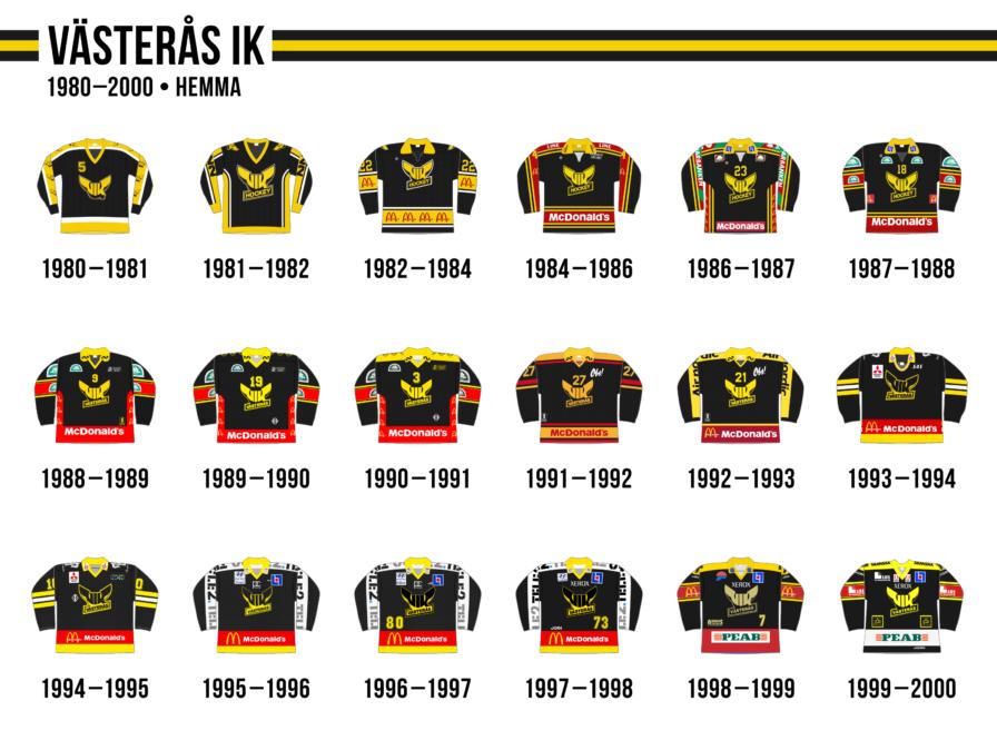 Västerås iK 1980–2000 (hemma)