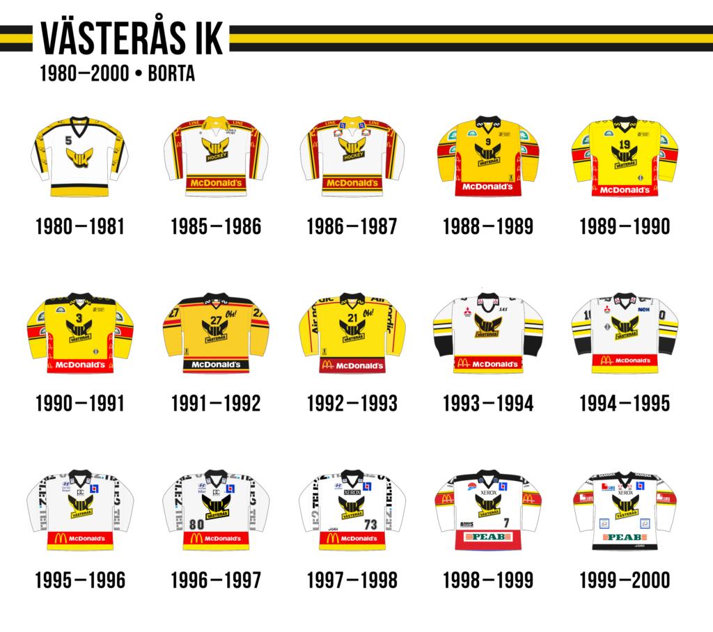 Västerås iK 1980–2000 (borta)