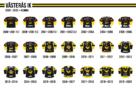 Hockeytröjor: Västerås IK 2000–2020