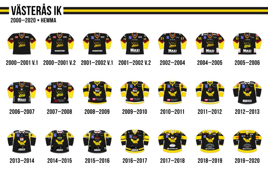 Västerås iK 2000–2020 (hemma)
