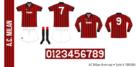 AC Milan 1983/84
