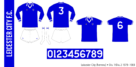 Leicester City 1979–1983