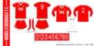 Middlesbrough 1980–1982