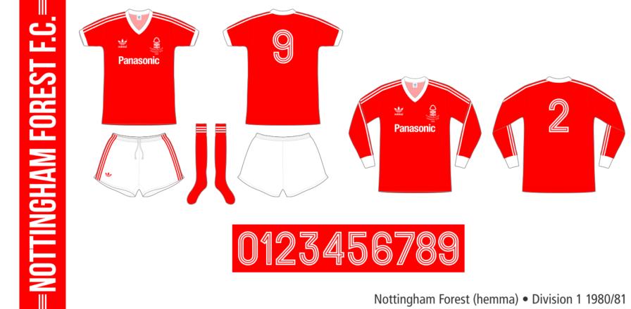 Nottingham Forest 1980/81 (hemma)