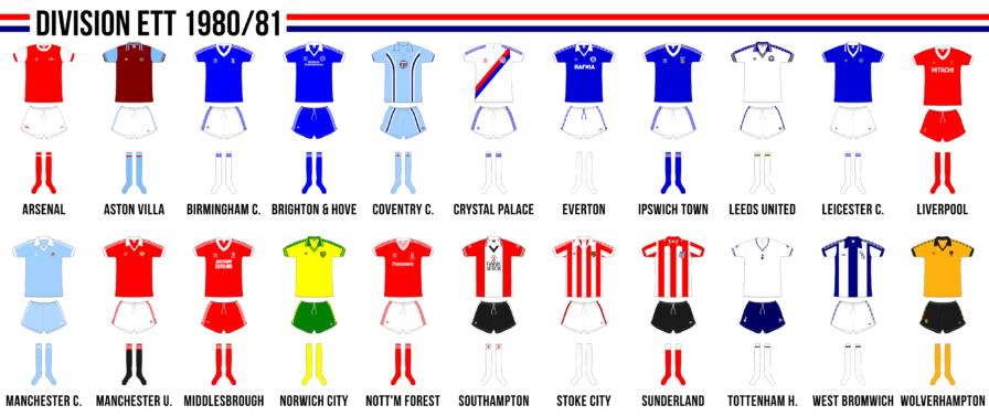 Engelska division ett 1980/81